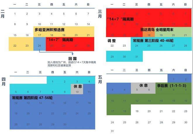 苏群曝CBA季后赛5月7日开打 除总决赛外均为单场淘汰_进行