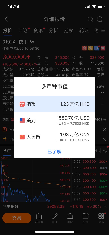 aauto rapper市值万亿,炒股如炒货币,资本市场正在变成货币圈?