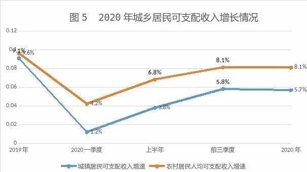 2020长乐区gdp多少_长乐区三溪中学