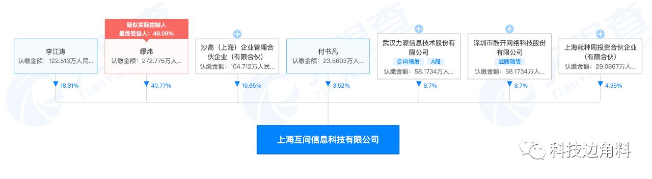 酷开网络投资智能语音公司上海互科技,持股8.7%