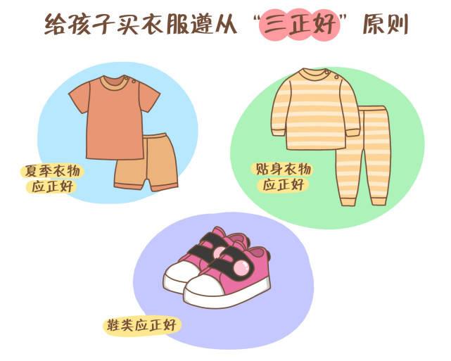 """孩子衣服要买大一码?别为省钱伤了娃,穿衣牢记""""四大三正好"""""""
