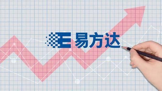 e基金蓝筹选择再次下调认购额度至2000元,年内已三次下调认购额度