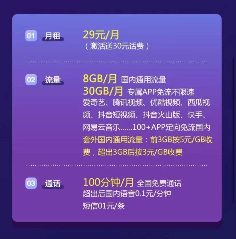 电信移动联通200G流量已下架,星卡畅玩版套餐怎么样、8G永久、值得办理?