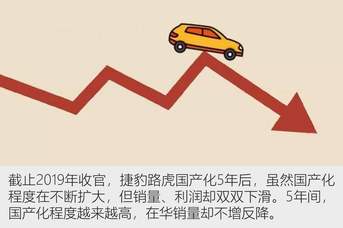 强者恒强 弱者恒弱 聊豪华B级车市场现状