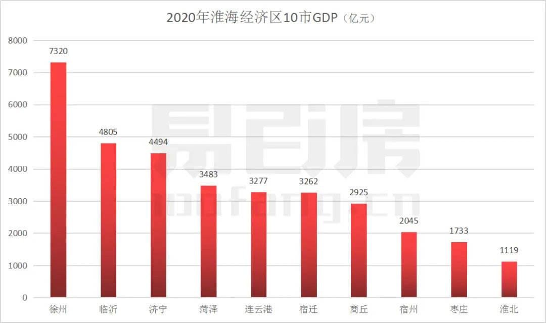 徐州2021年gdp_2021年徐州元宵节灯会
