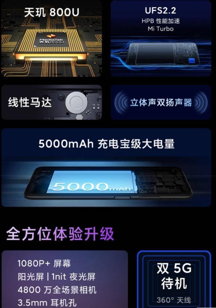 原创             千元5G手机里的豪横性价比配置, 4800万三摄+天玑800U+128GB大内存仅售1299