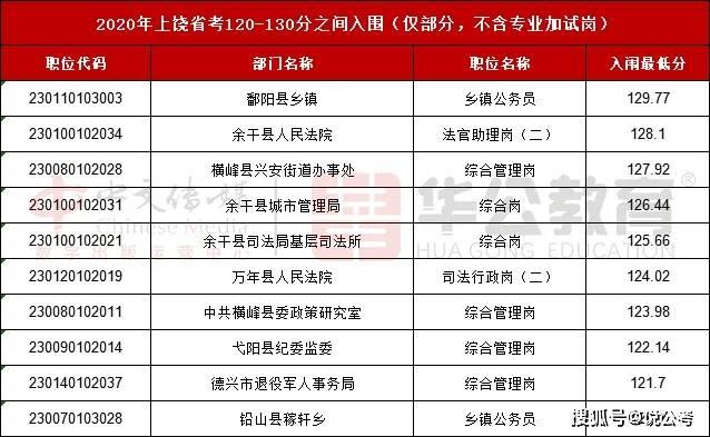 广信区2021GDP_深圳2021年一季度10 1区GDP排名来了 各区重点片区及项目曝光