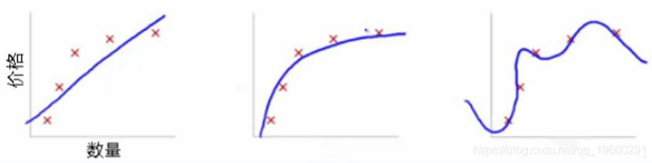 偏差 拓端tecdat 在Python和R中使用交叉验证方法提高模型性能