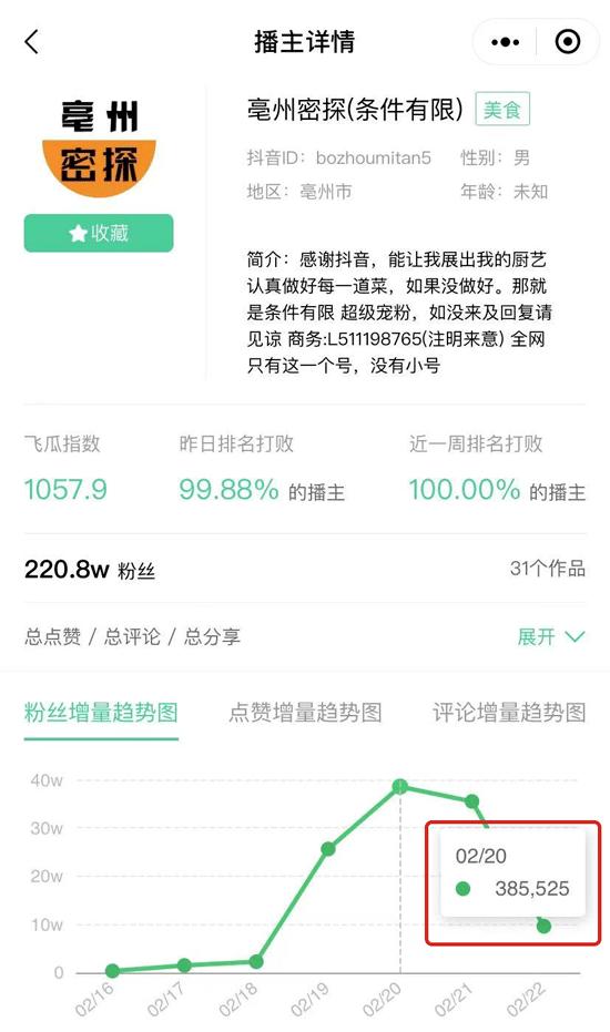 """抖音涨粉案例分析:男版""""疯产姐妹""""30天吸粉201万"""