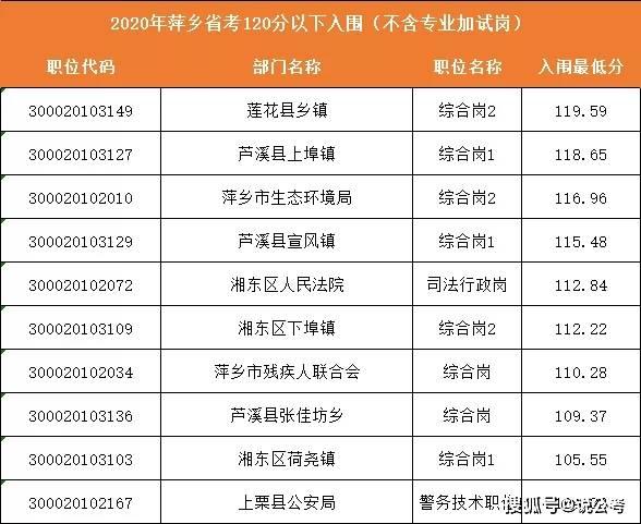 2021年江西省市各县gdp_2021年江西各地市一季度GDP 九江景德镇名义领衔