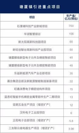 2021年东莞经济总量_2021年东莞东站图片