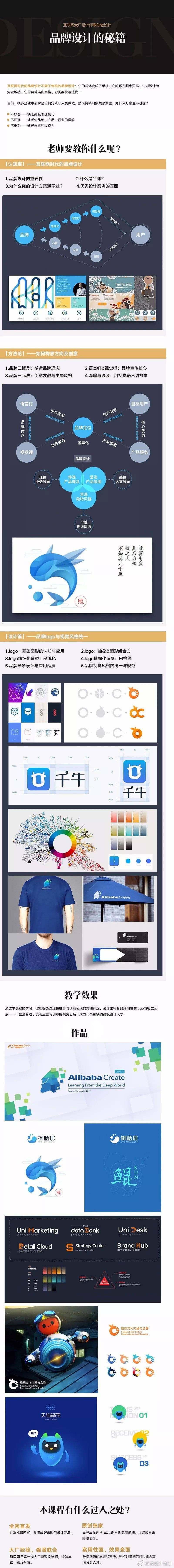 平面品牌设计的创意设计方法