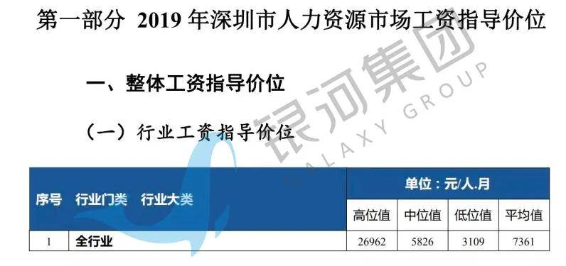 香港和深圳gdp_外媒称深圳GDP超香港新加坡后,将靠腾讯华为比亚迪等再创奇迹