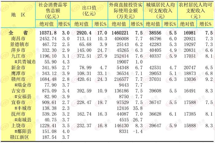 2020年昭通各县GDP_昭通各县地图