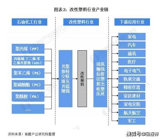 原演示及科技IPO计划募集4.5亿元用于汽车家电材料升级