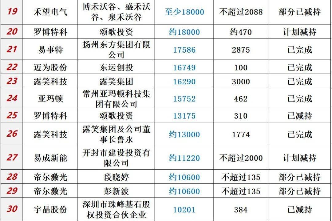 皂液排行榜_2020快消品行业创新排行榜