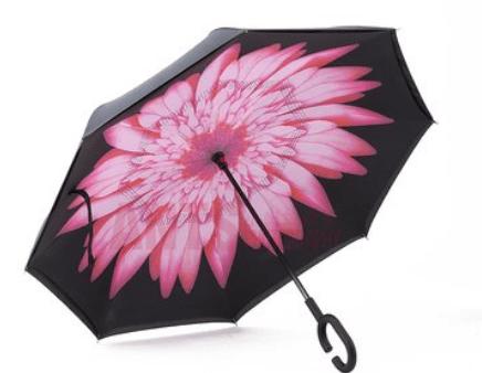 心理测试:突然下大雨,你会用哪把伞?测出你性格中最大的缺陷
