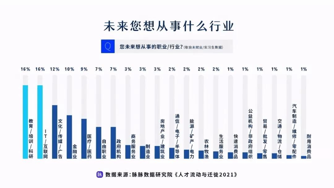 2021南京流动人口_南京人口密度分布图(3)