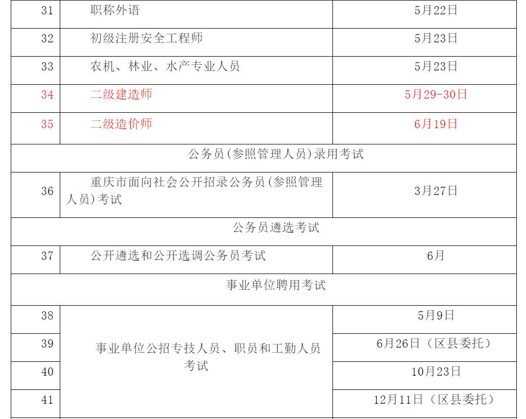 2022年重庆二级造价师报名时间 哪天考试 二级造价师报考科目