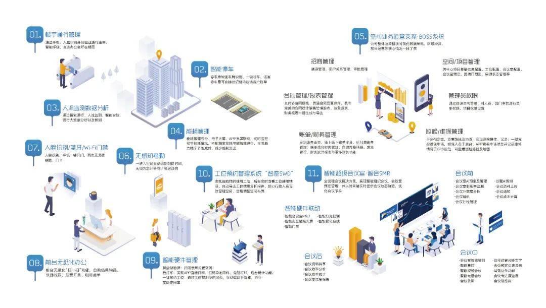 怪兽充电上市 | Distrii办伴见证优质客户的快速发展