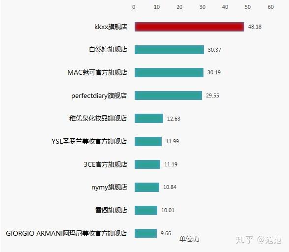 平价口红排行榜_千挑万选的平价口红推荐,评测这些榜单中值得全入的宝藏口红