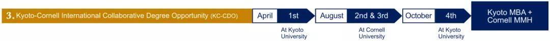 日本留学:SGU名校游之京都大学