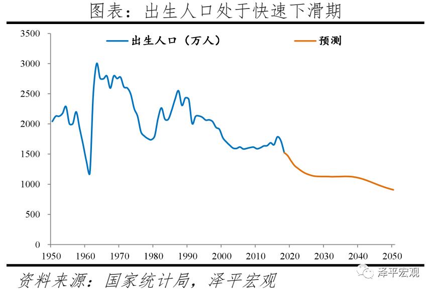 2020人口出生人数沧州_2020年沧州限行区域图
