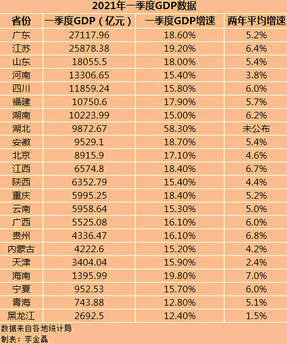 上海2021年经济总量_2021年上海车展图片