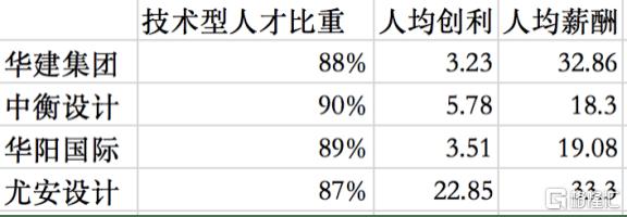 尤安设计(300983.SZ)基本面稳定向好,核心优势助力加速发展