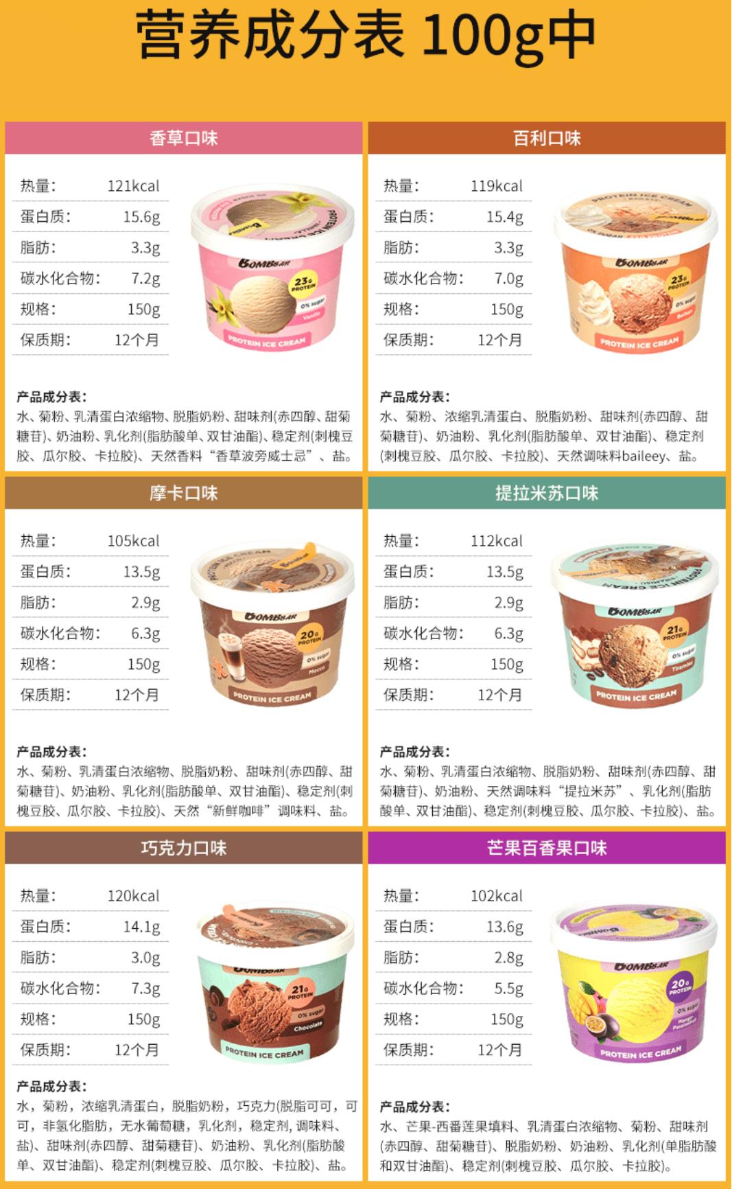 怕长痘也怕长胖吃什么冰淇淋?试试这6款