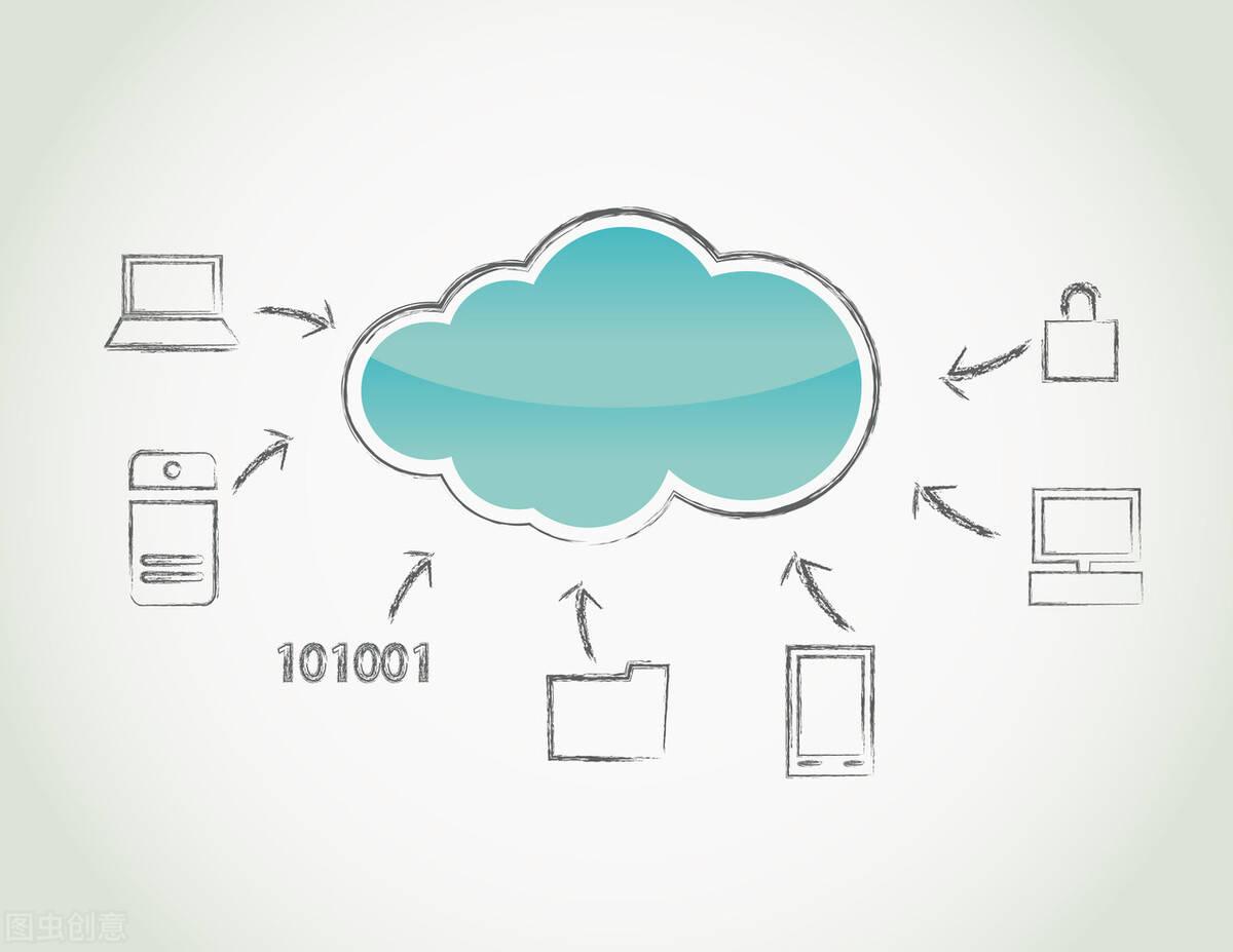 原创             网盘只提供上传、存储和下载服务吗?