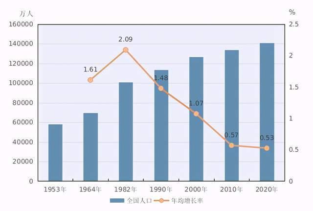 内蒙古人口多少_2019年内蒙古人口总数有多少 常住人口城镇化率
