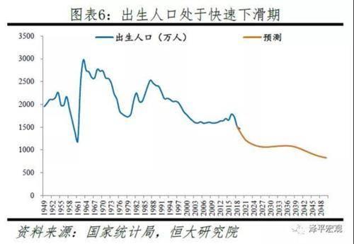 人口与经济发展的关系_中国人口大迁移 一场你死我活的城市战争