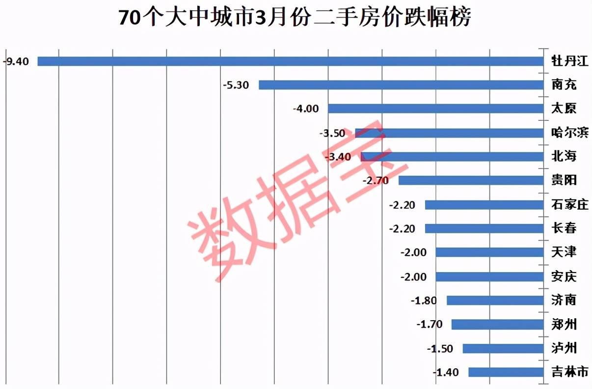 朔州市近几年的gdp_山西朔州的2019上半年GDP出炉,省内可排名第几