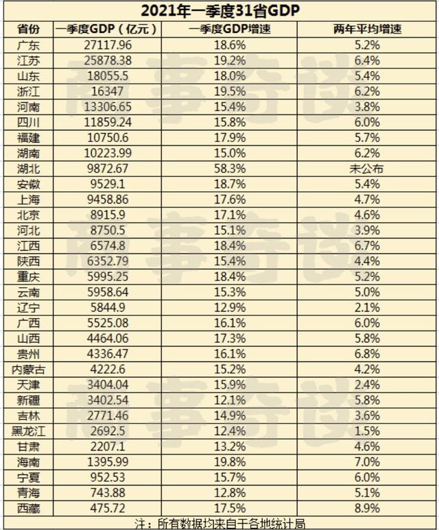 直辖市gdp_中国首个被撤销的直辖市:如今人均GDP16.5万全国领先,发展强势
