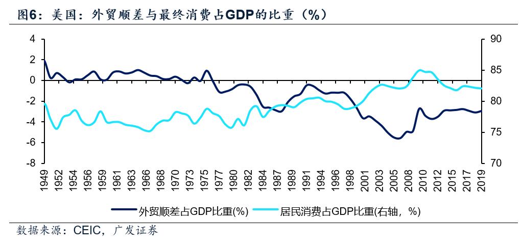光靠内循环经济能创造多少gdp_GDP暴跌23.9 印度官方 数据符合预期