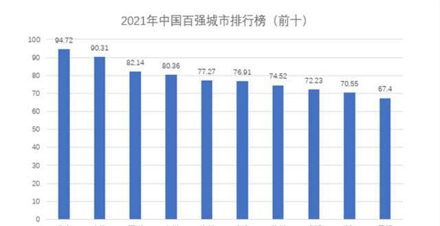 2020年gdp总量中国突破_2020中国GDP总量首次突破100万亿元