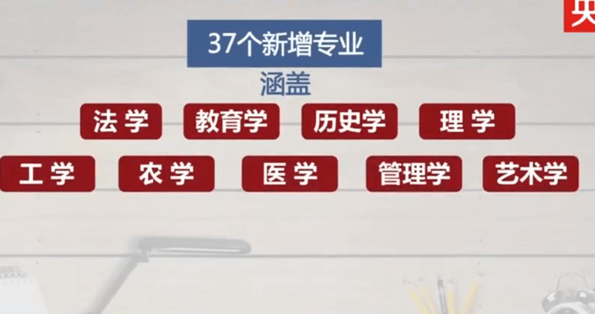 全國高校招生章程陸續發布,新增37個本科專業,廣東有哪些變化?