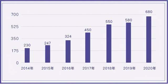 宁波市2021年gdp_福建泉州与浙江宁波的2021年一季度GDP谁更高(2)