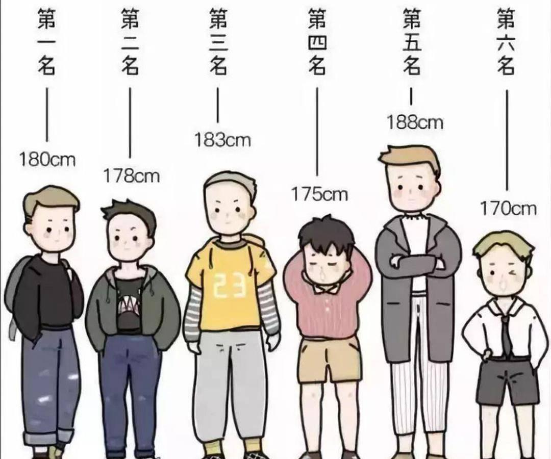 男朋友身高太矮 男朋友个子矮的好处