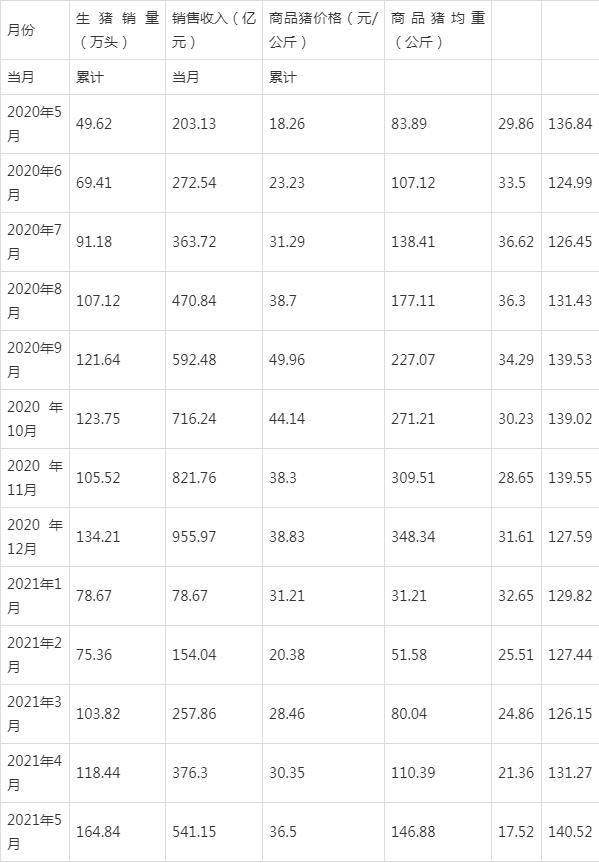 2021年1-5月gdp_中国信通院 2021年5月国内手机市场运行数据分析