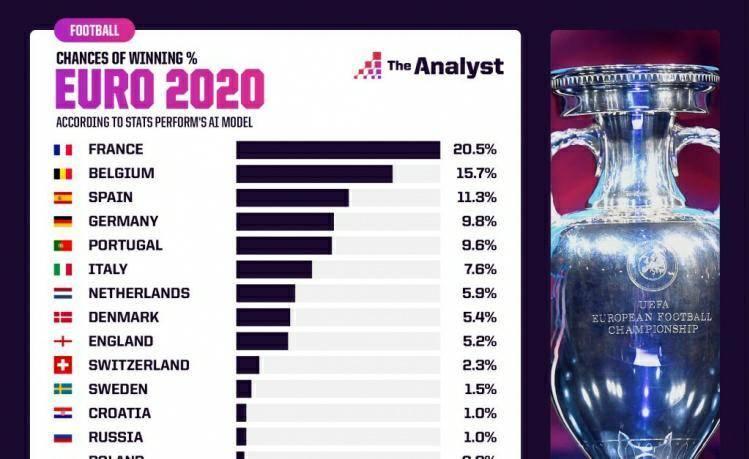 欧洲杯:英格兰 VS 克罗地亚, 独家谍报年夜暴光-盈彩网下载安装(图2)