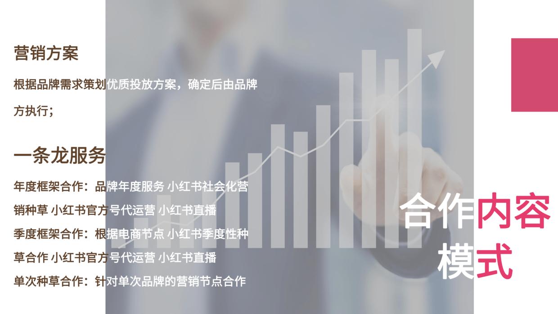 千瓜数据营销推广一站式服务 助力品牌营销倍速增长