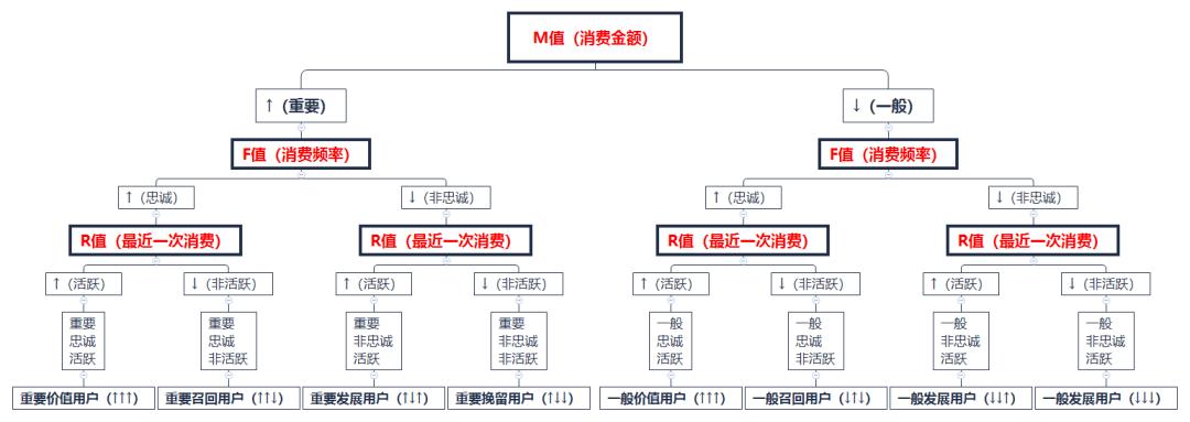 專案管理必備的十大管理模型