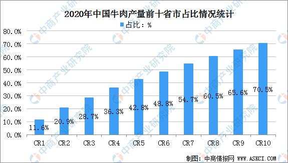 2021年各省gdp预测百度贴吧_2021年,各省市最新GDP排行榜