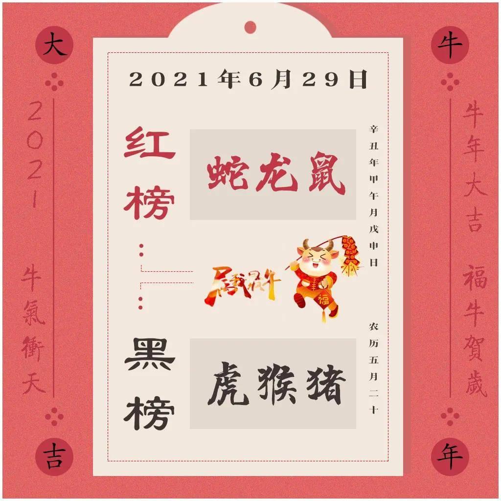 6月29日生肖運勢 | 生肖猴忌衝動!