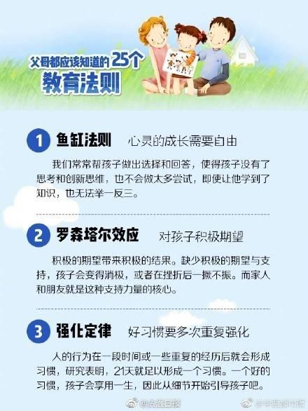 家长必看!培养孩子的25个教育法则-家庭网
