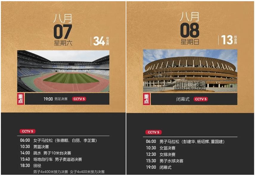 东京奥运会周五开幕,马拉松项目将在8月7日、8日鸣枪!