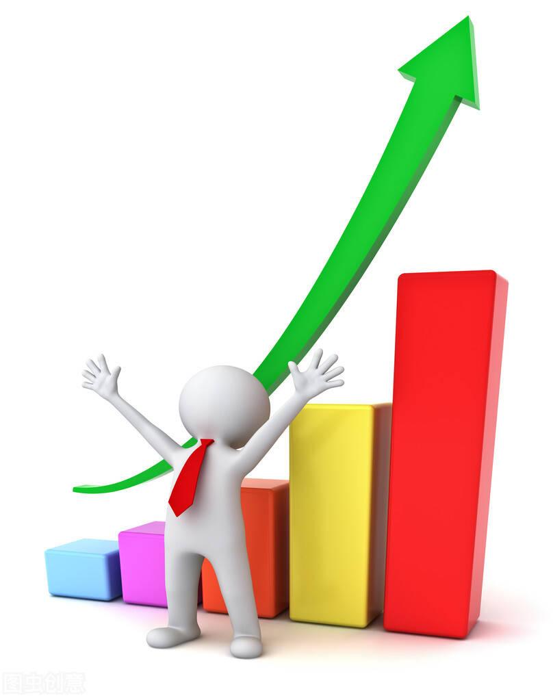 股市长线法宝5:分析股市的方法?都还有效吗?r9q
