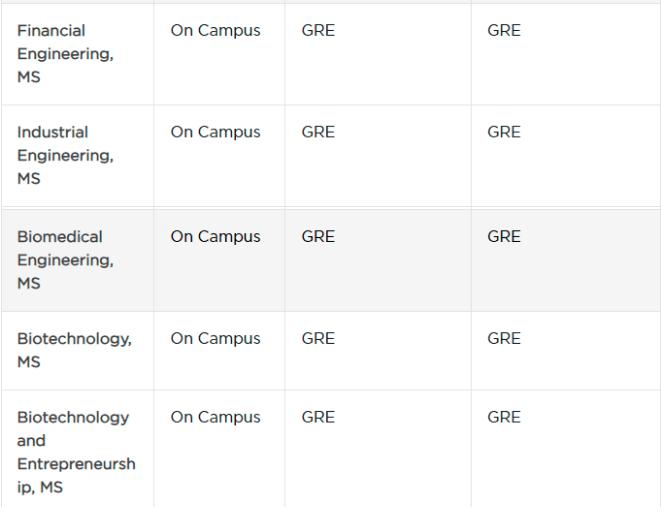 最新!美国院校恢复GRE的申请,附各校申请注意事项